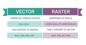 vectors vs raster images